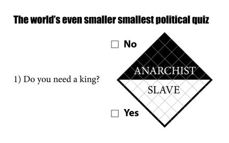 Anarchy - World's Smallest Political Quiz - Need a King, Slave vs. Anarchist